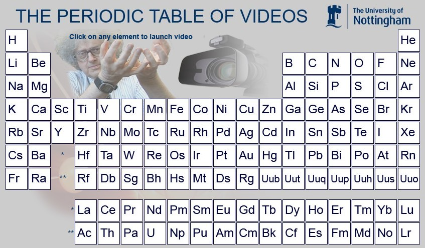 Periodic table of elements doug lawrences catholic weblog science and creation with no conflict at all urtaz Image collections