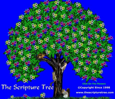 scripturetree